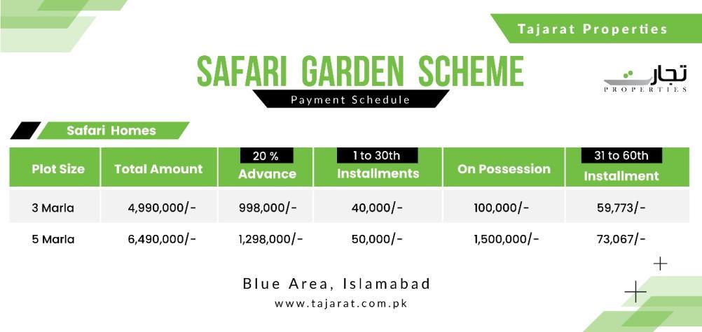 Payment Plan for Safari Garden Homes