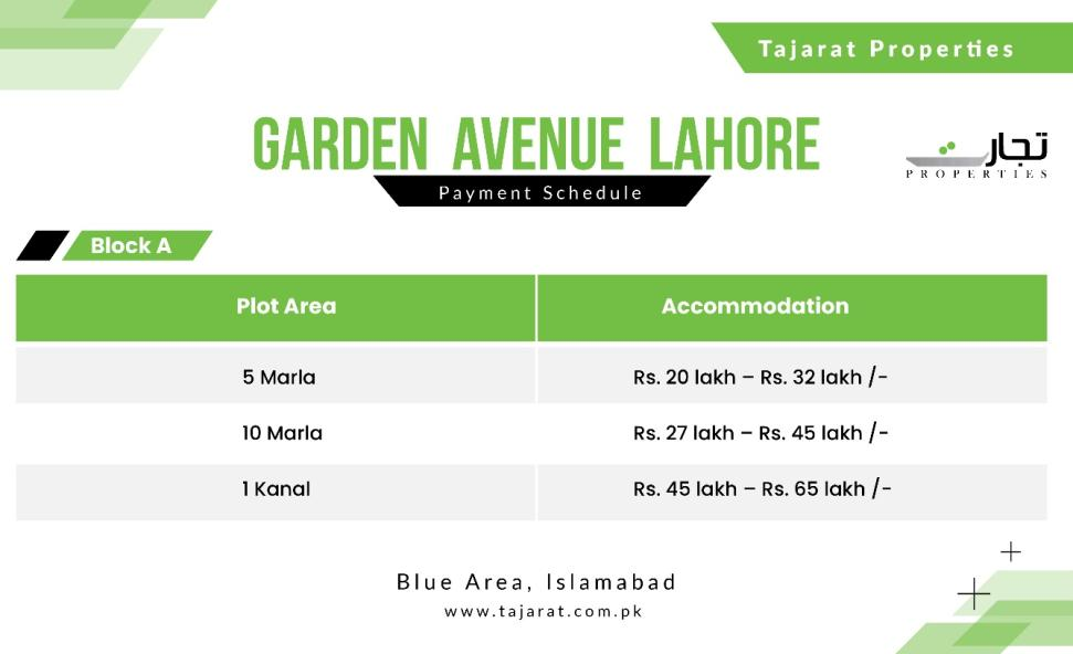 Grand Avenue Lahore Payment Prices for Block A