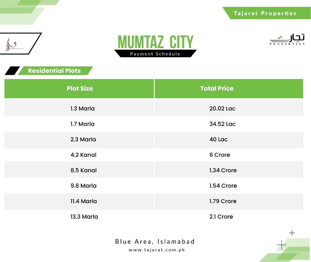 Mumtaz City Islamabad Payment Plan