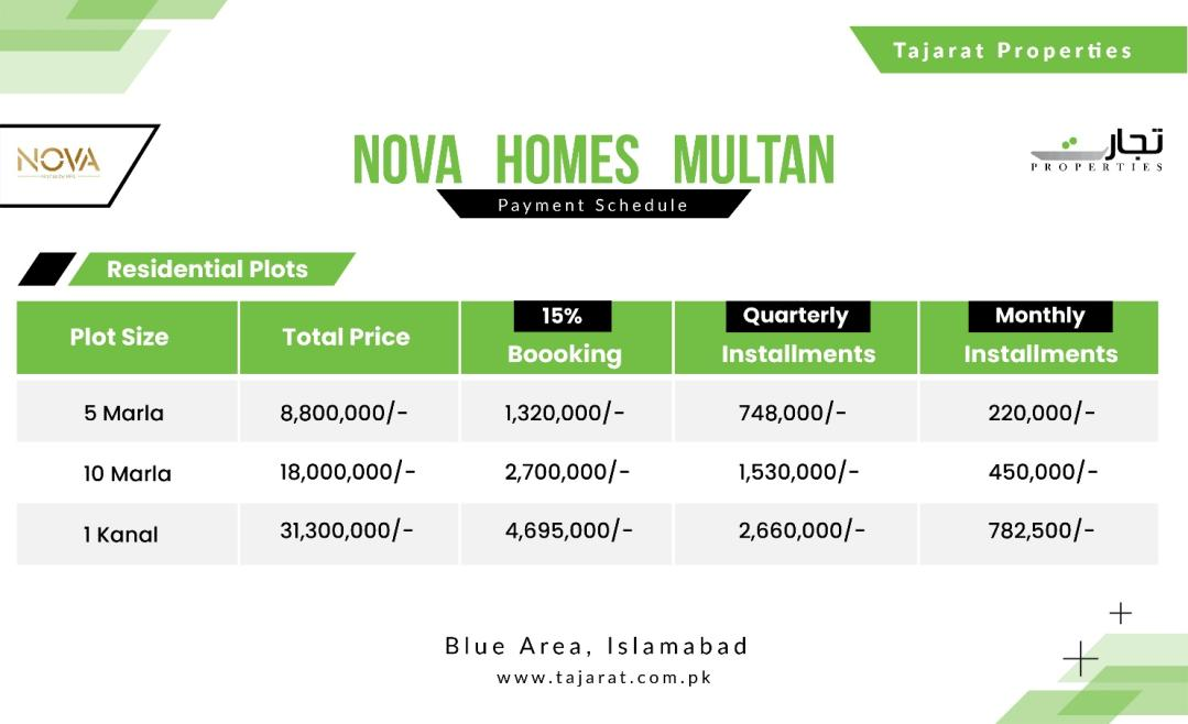 Nova Homes Multan Payment Plan
