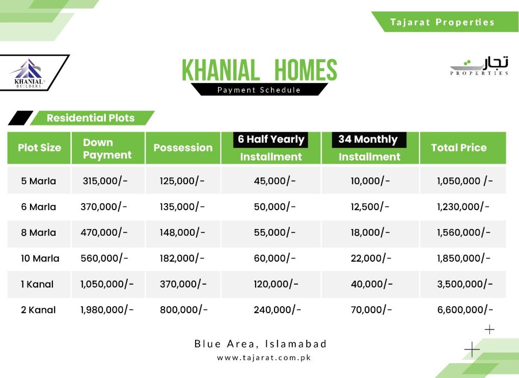 Khanial Homes Payment Plan