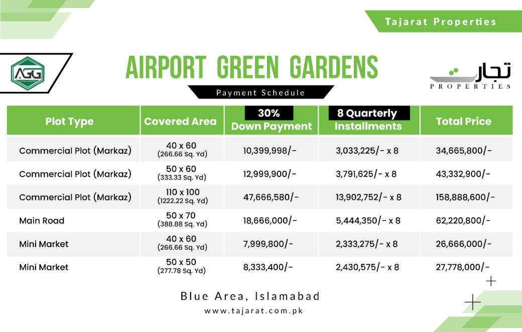 Airport Green Garden Islamabad Payment Plan