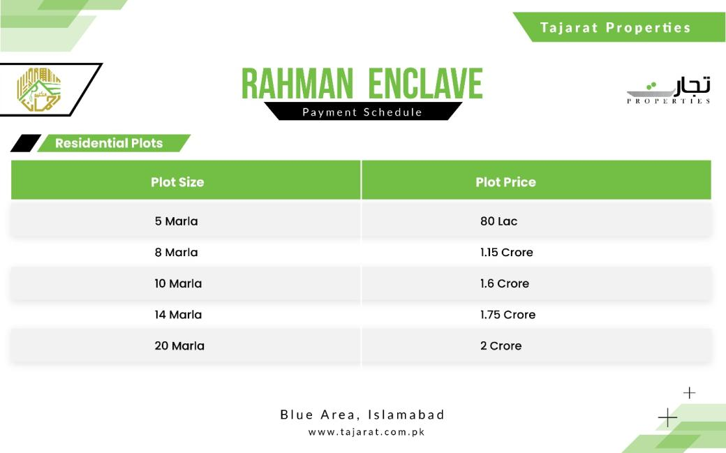 Rahman Enclave Plot Prices