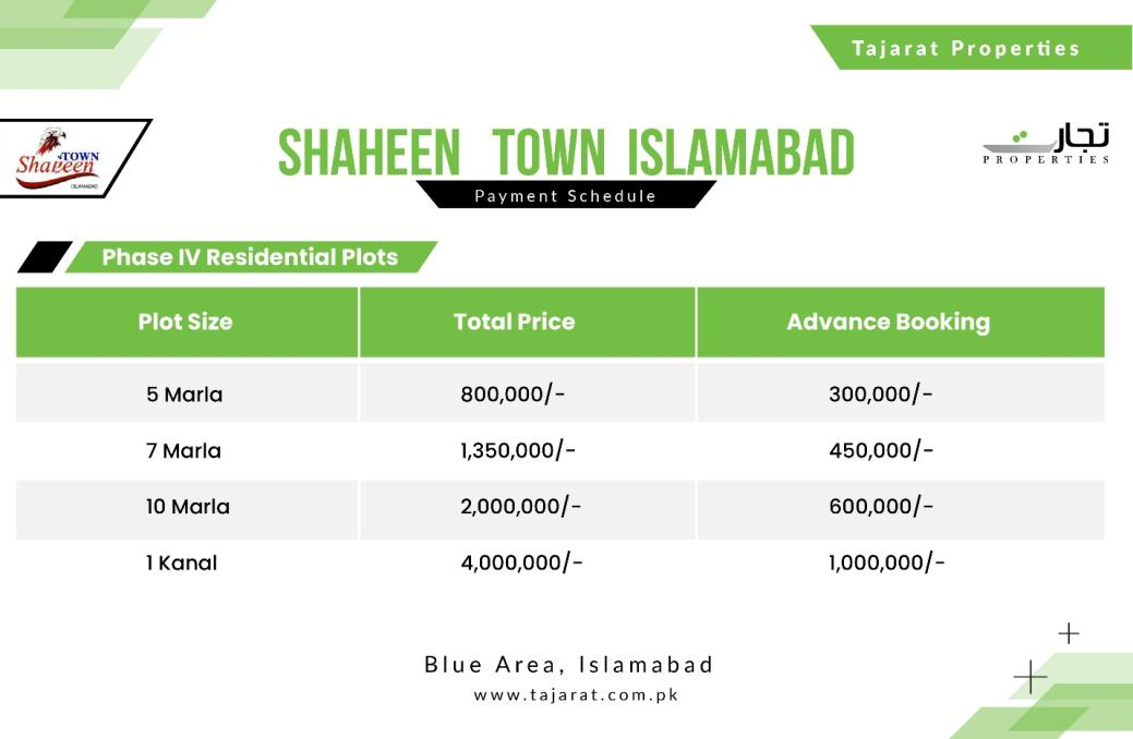 Payment Plan for Shaheen Town
