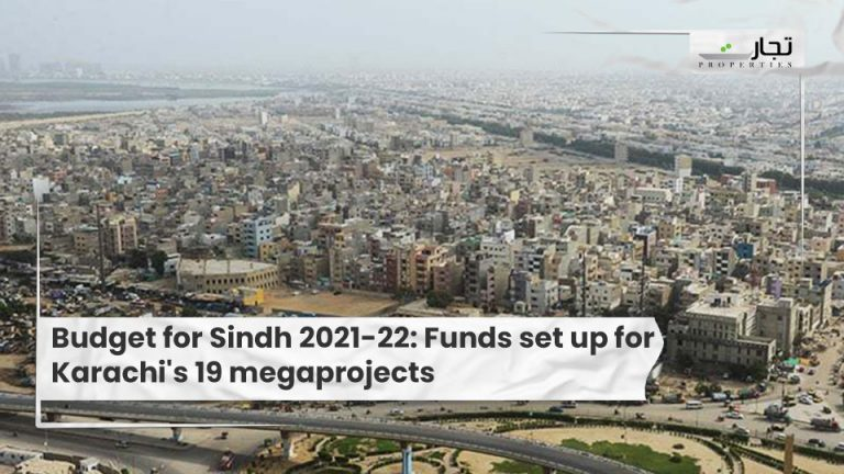 Budget-for-Sindh-2021-22