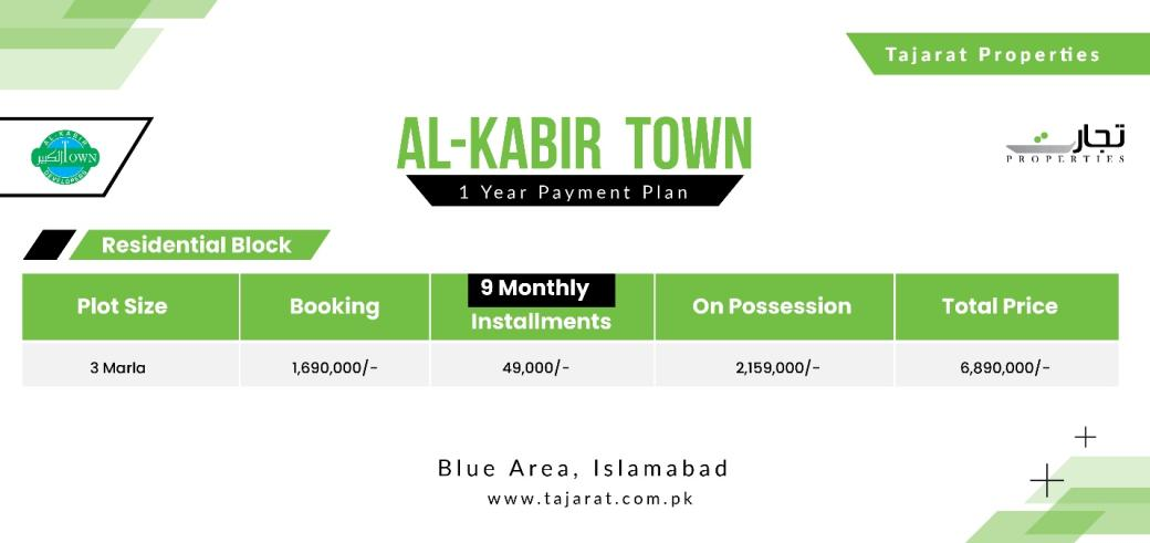 Al Kabir Town 1 Yearly Payment Plan