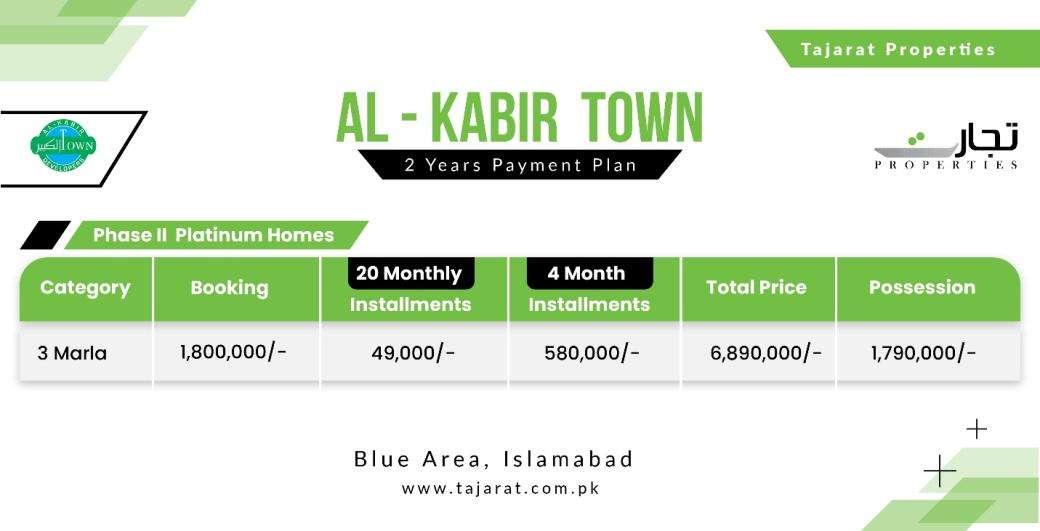 Al Kabir Town Phase-II Platinum Homes 2 Years Payment Plan