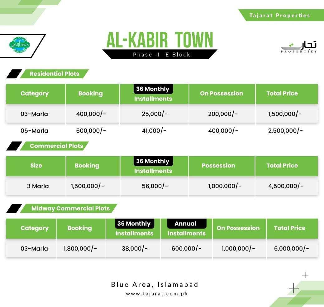 Al Kabir Town Residential Phase-II E Block Payment Plan
