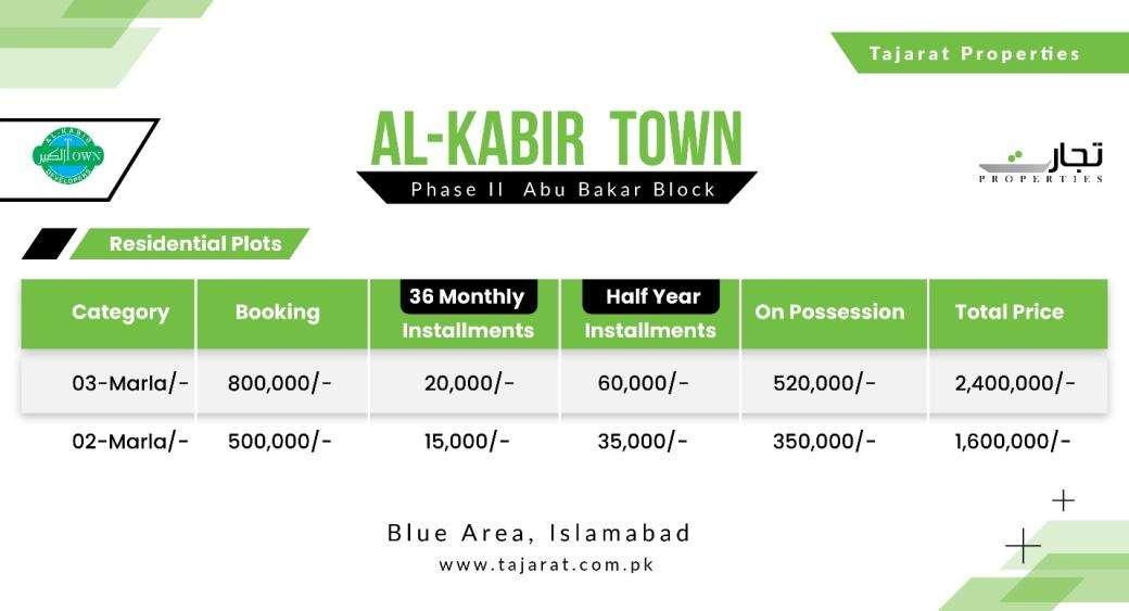 Al Kabir Town Residential Phase-II Abu Bakar Block Payment Plan