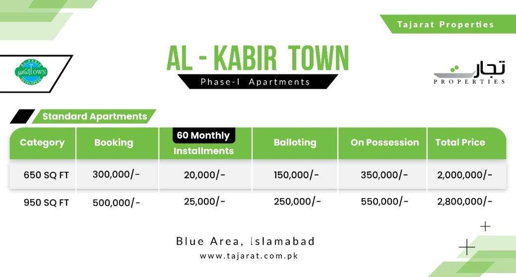Al Kabir Town Standard Apartments Phase-I Payment Plan