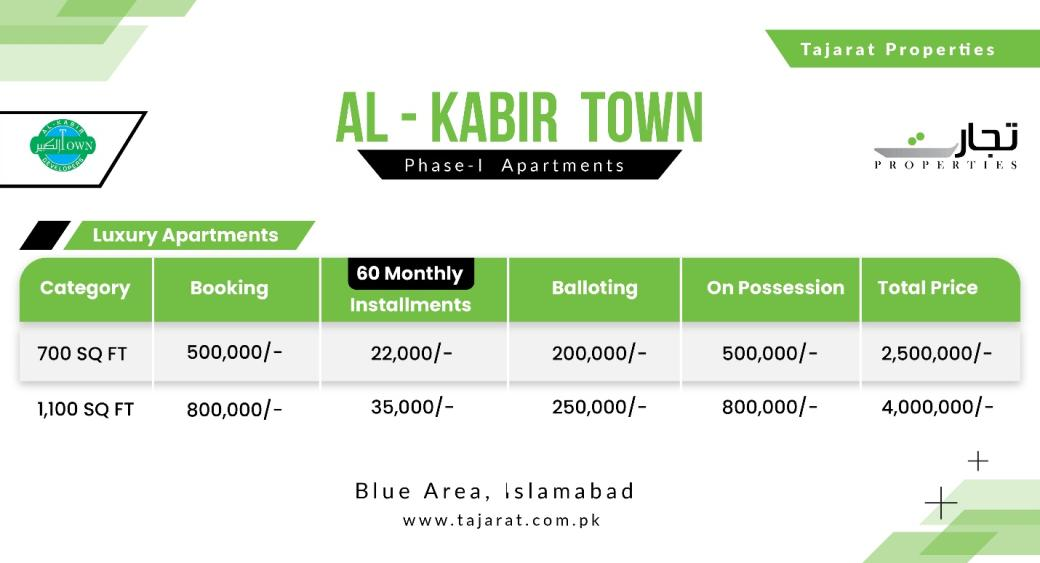 Al Kabir Town Luxury Apartments Phase-I Payment Plan