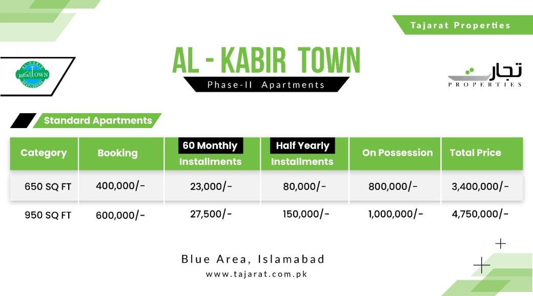 Al Kabir Town Standard Apartments Phase-II Payment Plan