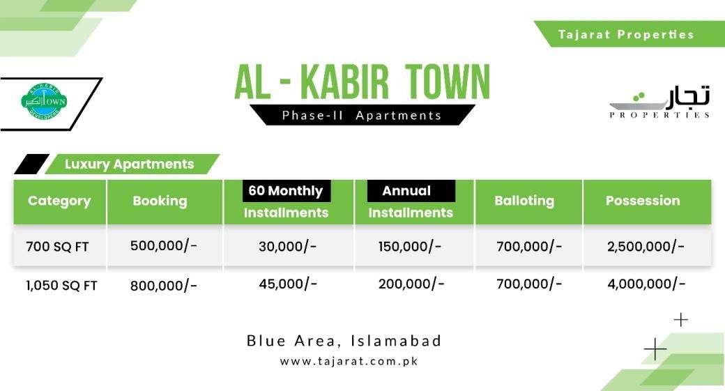 Al Kabir Town Luxury Apartments Phase-II Payment Plan