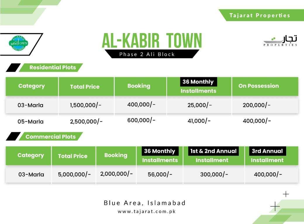 Al Kabir Town Residential Phase-II Ali Block Payment Plan