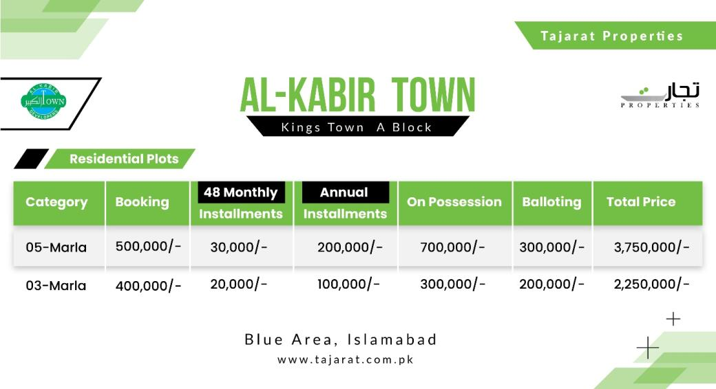Al Kabir Town Residential Kings Town A Block Payment Plan