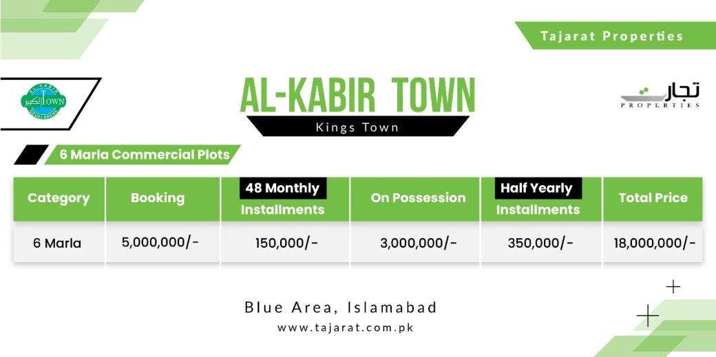 Al Kabir Town 6 Marla Commercial Plots Kings Town Payment Plan