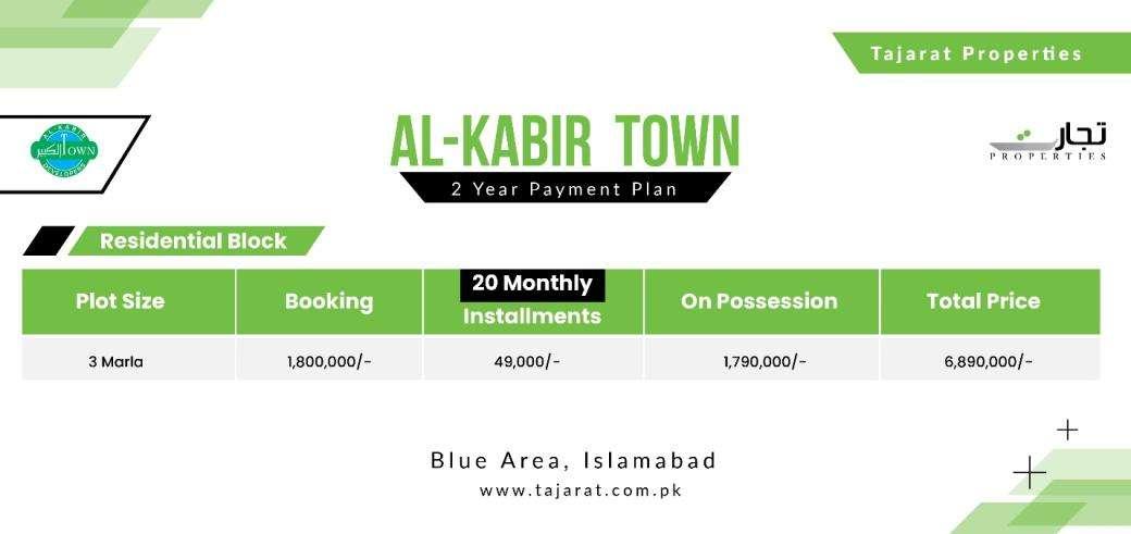 Al Kabir Town Residential Block 2 Yearly Payment Plan