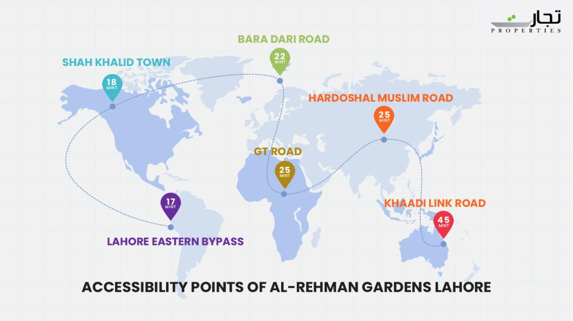 Accessibility Points of Al Rehman Garden