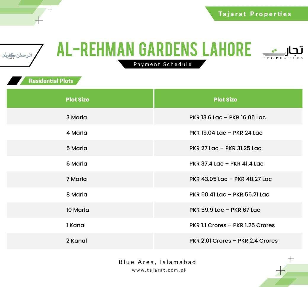 Residential Plots Prices for Al Rehman Garden