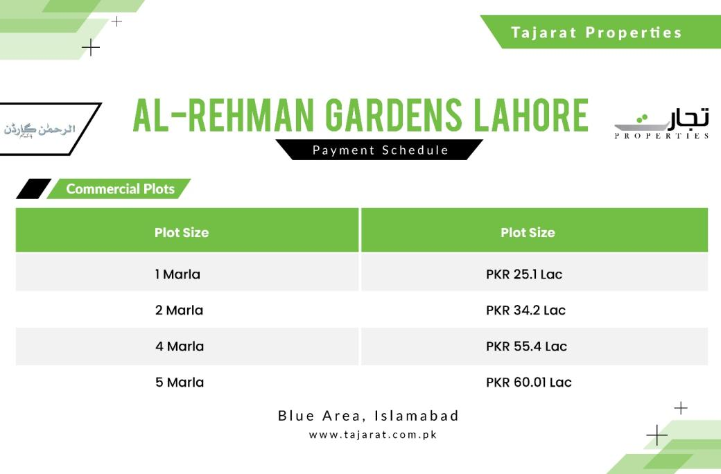 Updated Commercial Plots Prices for Al Rehman Garden