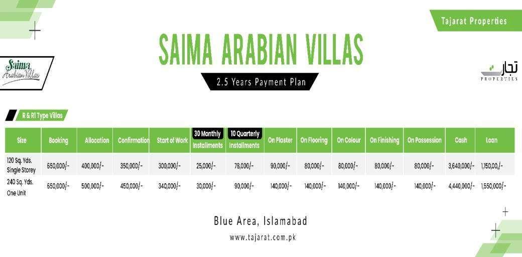 Saima Arabian R & R1 Type Villas Payment Plan 2.5 Years