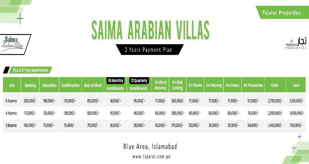 Saima Arabian A1, A & B Type Villas Payment Plan 3 Years