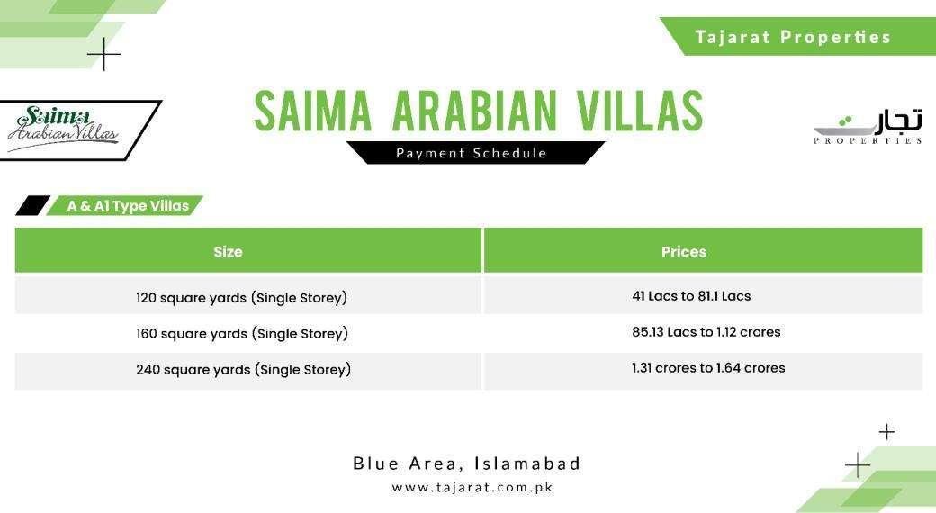 Saima Arabian A & A1 Type Villas Payment Plan