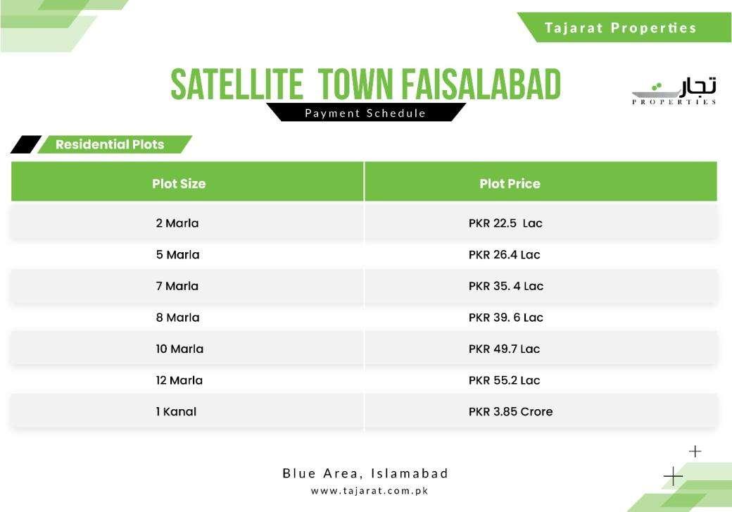 Satellite Town Faisalabad Payment Plan