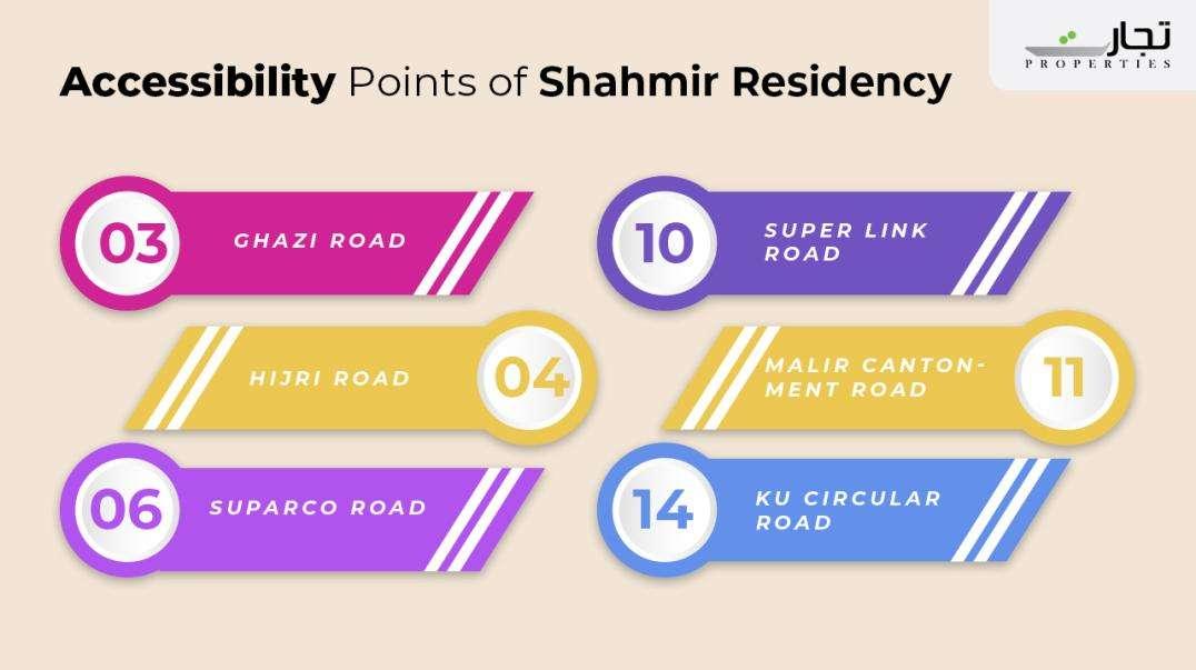 shahmir residency Accessibility Points