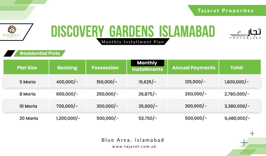 Discovery Gardens IslamabadPayment Plan
