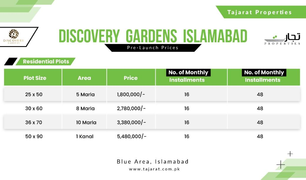 Pre-Launch Prices of Discovery Garden Islamabad