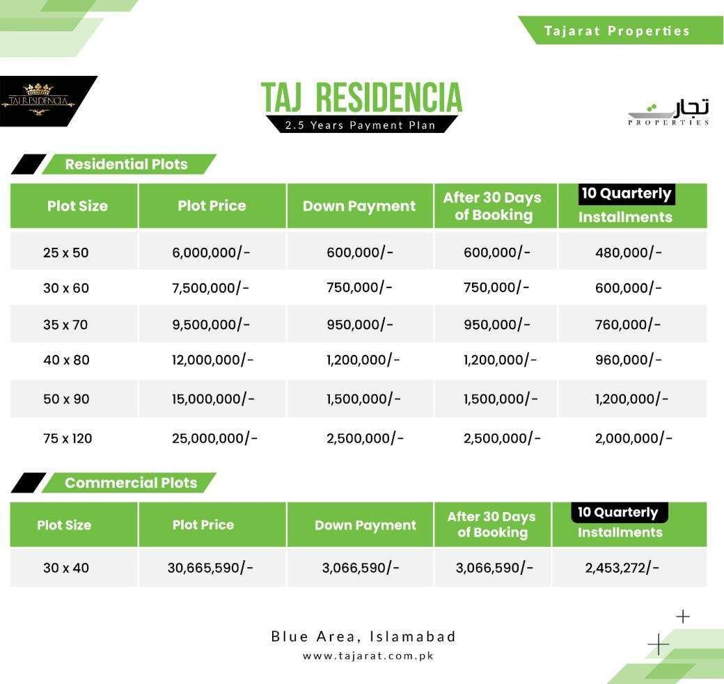 Taj Residencia 2.5 Years Residential Plots Payment Plan