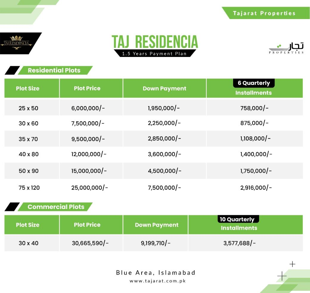 Taj Residencia 1.5 Years Residential & Commercial Plots Payment Plan