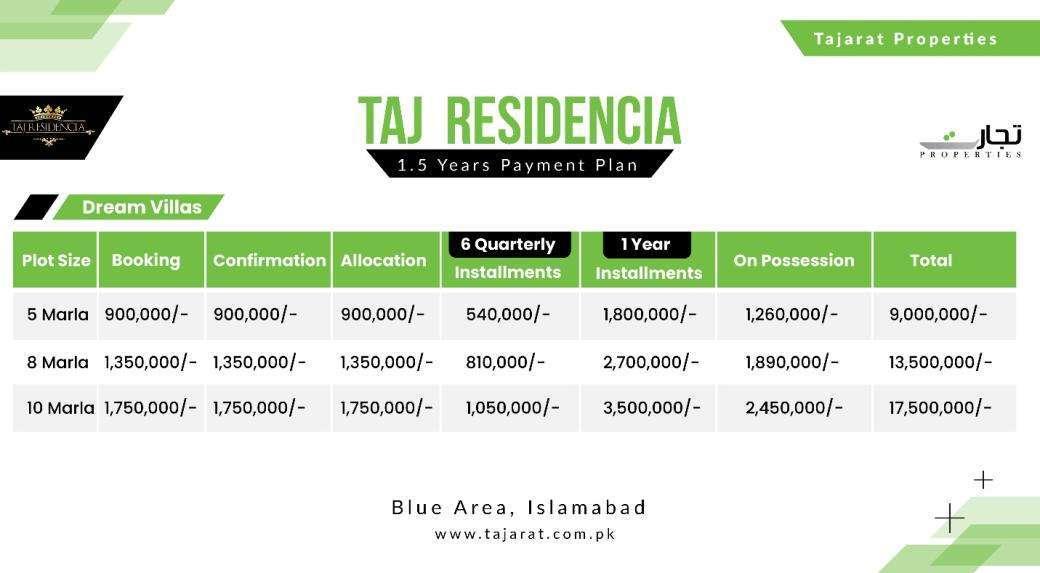 Taj Residencia Dream Villas 1.5 Years Payment Plan