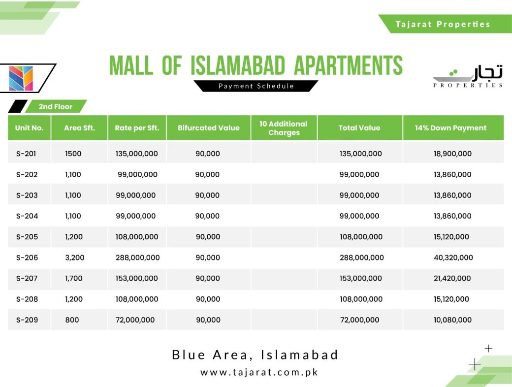 Mall of Islamabad Payment Plan