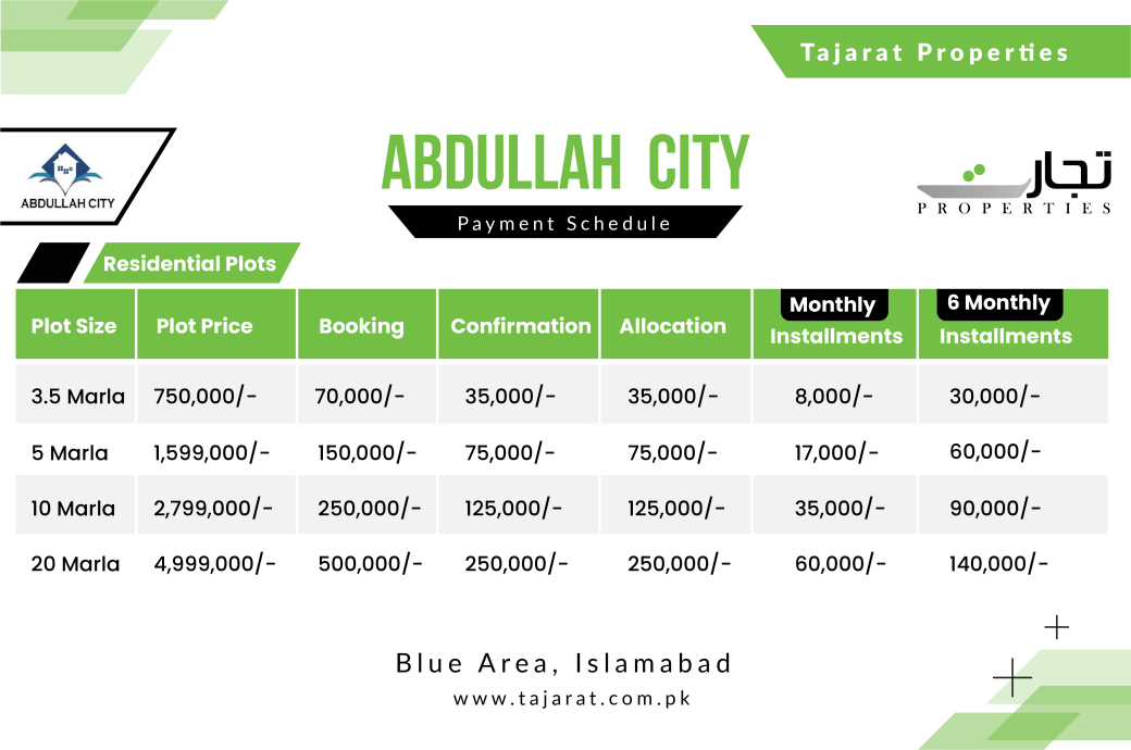 Abdullah City Residential Plots Payment Plan