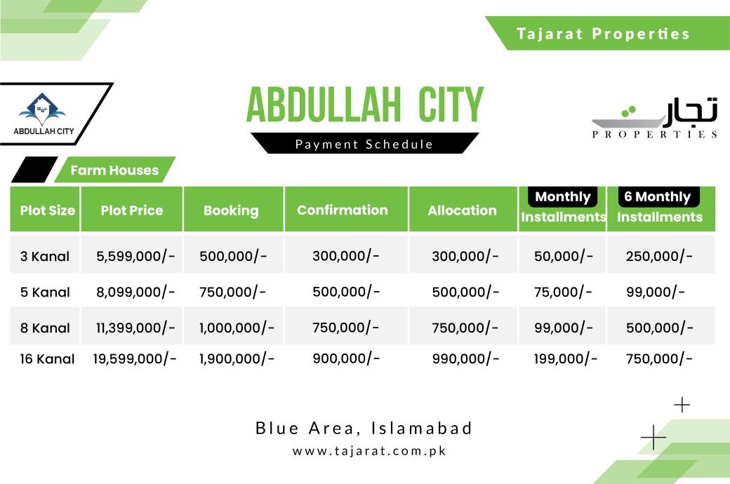 Abdullah City Farm Houses Payment Plan