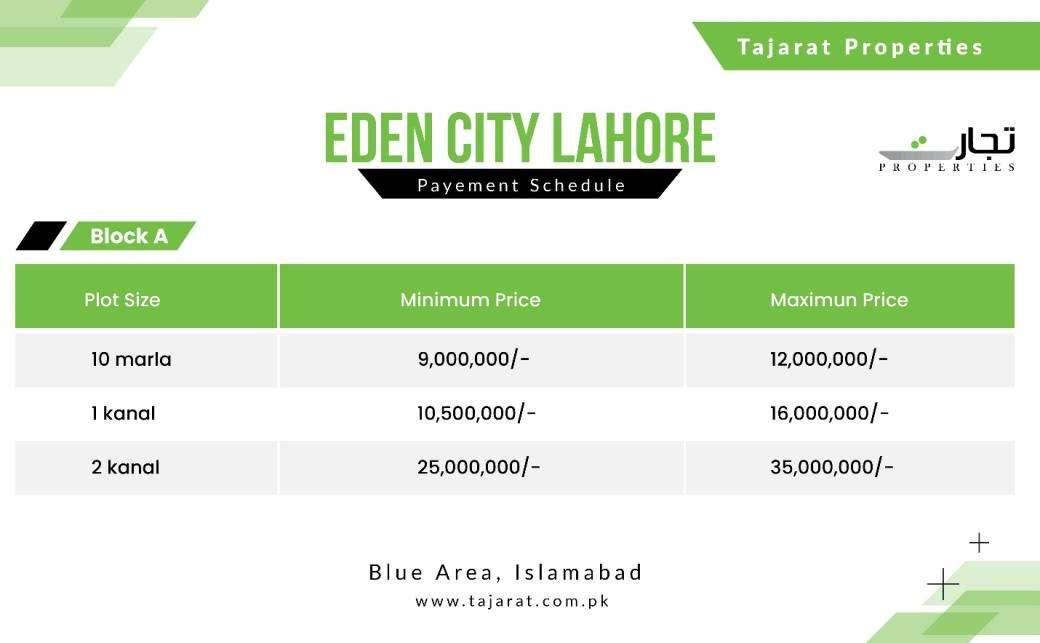 Eden City Lahore Payment Plan Block A