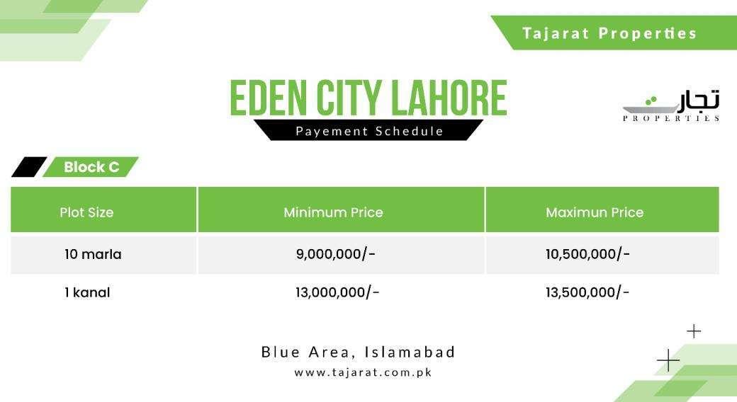 Eden City Lahore Payment Plan Block B