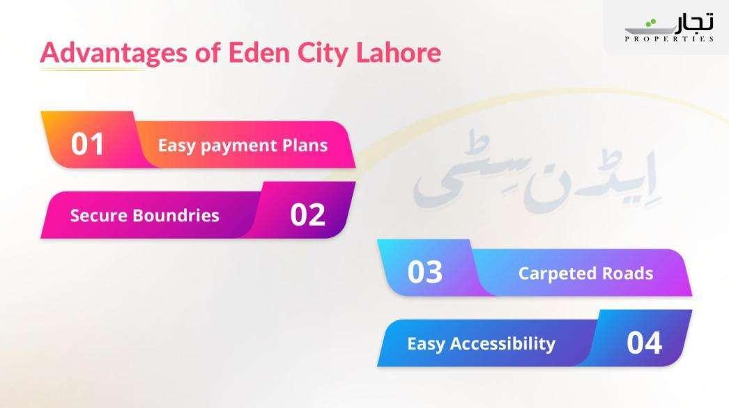 Advantages of Eden City lahore