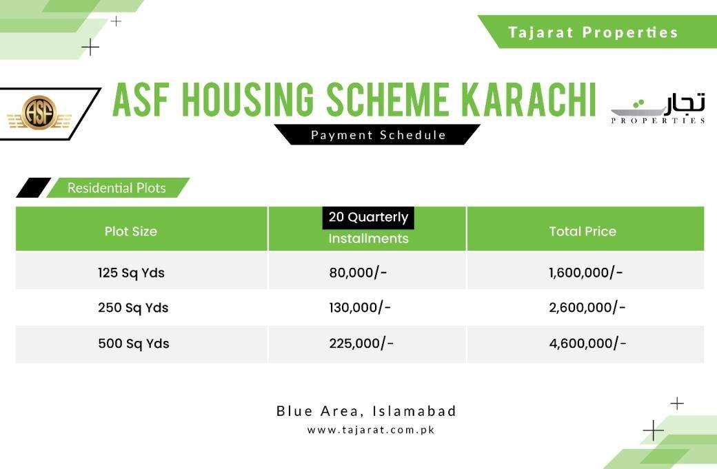 ASF Housing Scheme Karachi Payment Plan