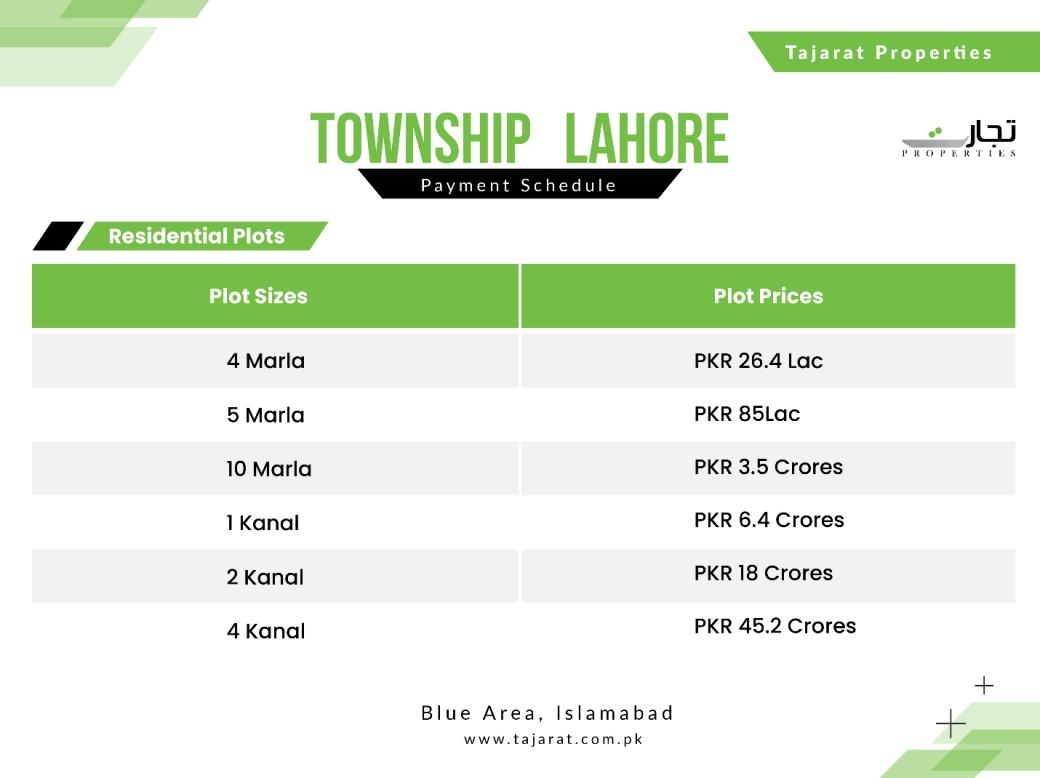 Township Lahore Payment Plan