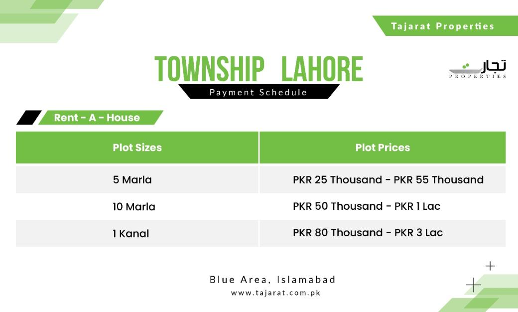 Township Lahore Prices Rent-A-House