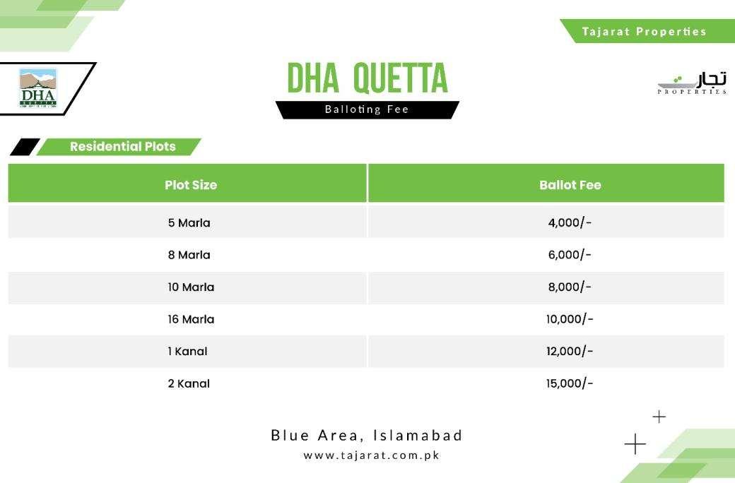 DHAQ Residential Plots rates & Ballot Fee