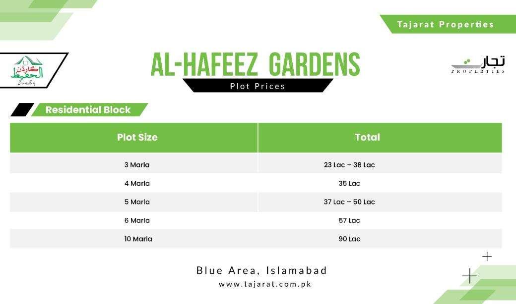 Al Hafeez Garden Residential Plot Payment Plan