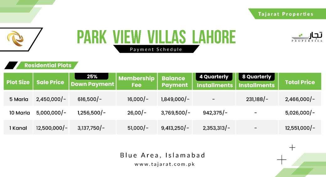 Park View Villas Lahore Payment Plan