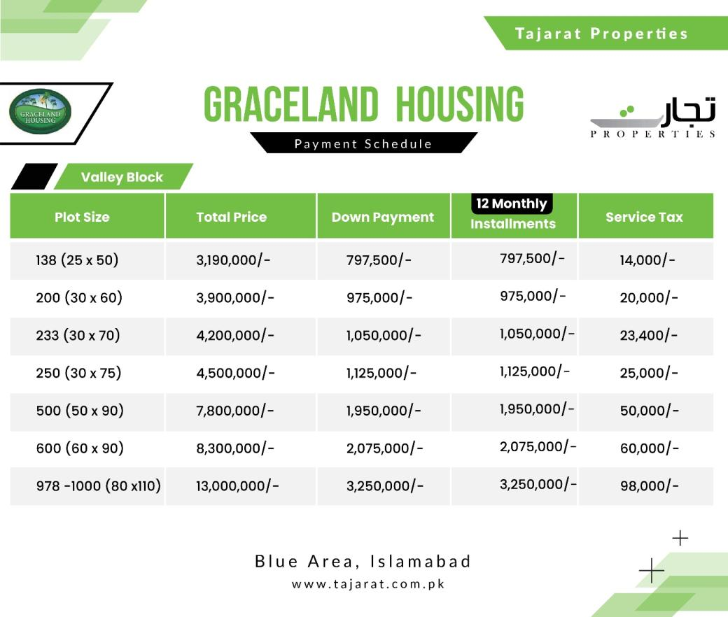 Graceland Housing Islamabad Payment Plan