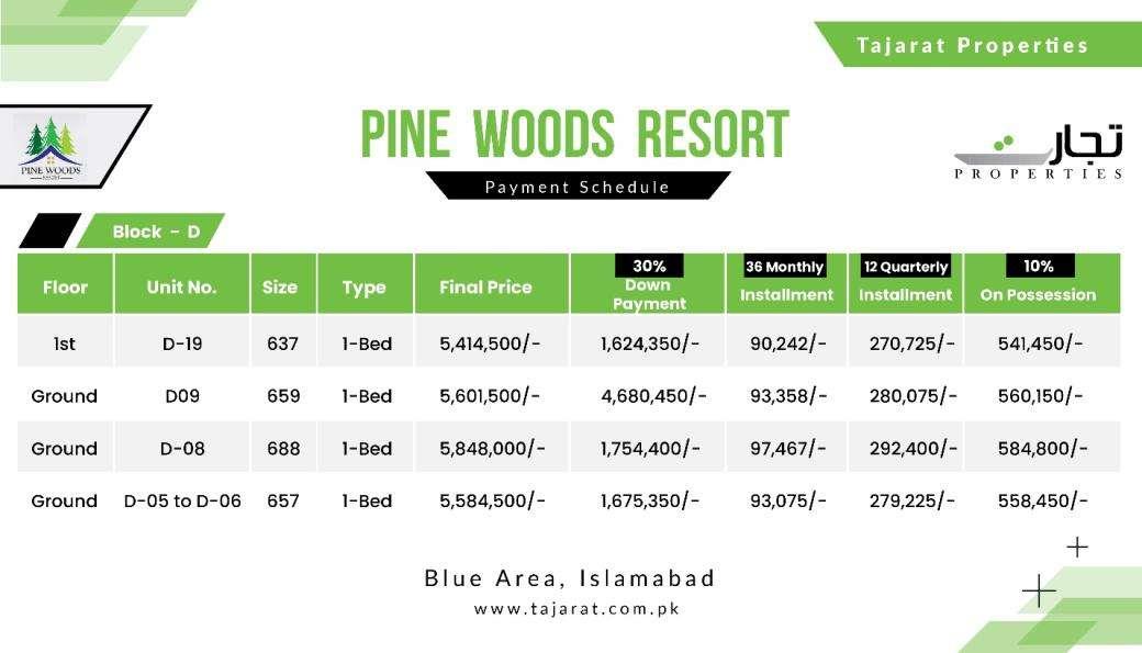 Pine Woods Resort Block – D Payment Plan