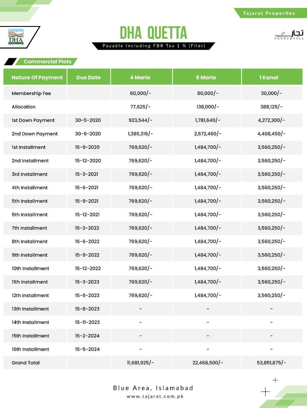 DHA QuettaCommercial Plots Installment Plan FBR Tax 1%(Filer)