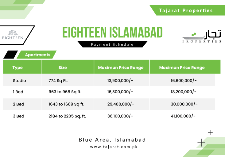 Eighteen Islamabad Apartments Payment Plan